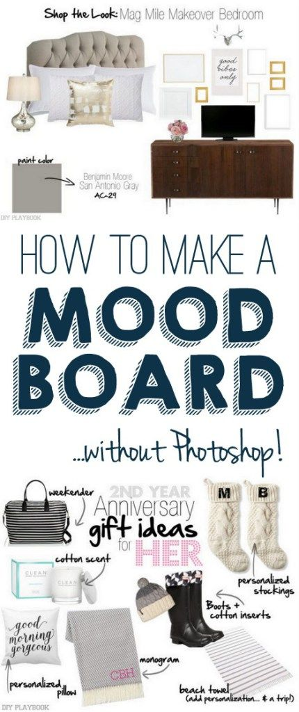 Tips to Create a Mood Board using Polyvore | The DIY Playbook