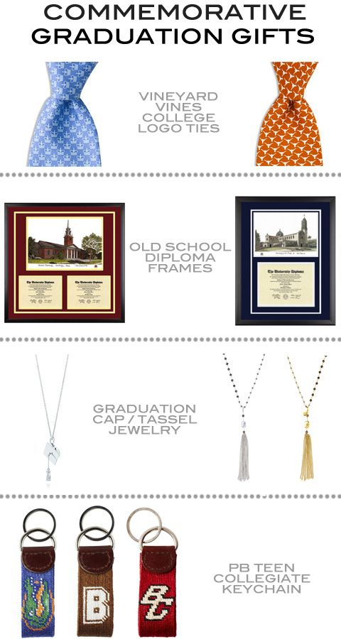 Graduation Series: Commemorative Gift Ideas. www.thepaisleybox.com