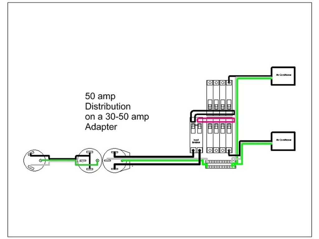 Stealth C Er Van Besides 50 Gfci Wiring Diagram Line Load For Dummy S In