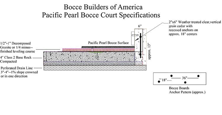 Bocce Ball Court Size Google Search With Images Bocce Court