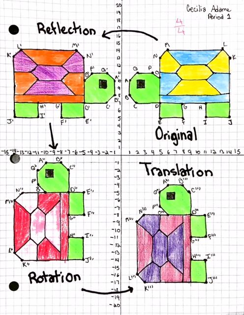 Image Result For Transformations Transformations Math Coordinates Math Translations Math