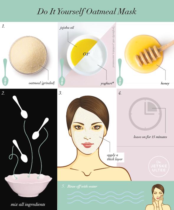 Dr. Jetske Ultee | DIY face mask #DIY #face #mask #hydrating #oat #oil #honey