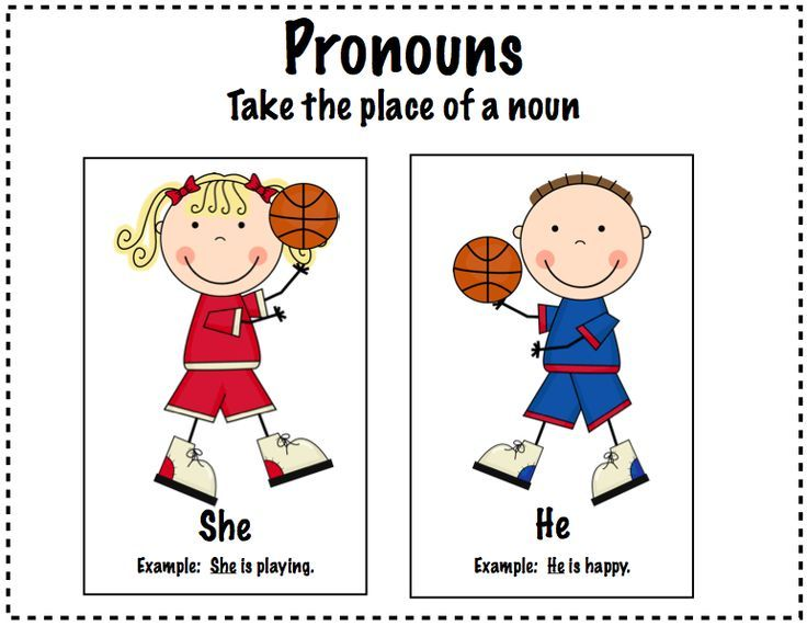 Crazy Speech World Ballin With Pronouns Freebie  Pronouns
