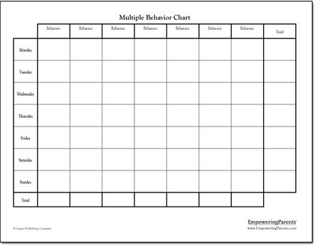 Multiple Behavior Chart | Behavior Charts | Pinterest | Behaviour