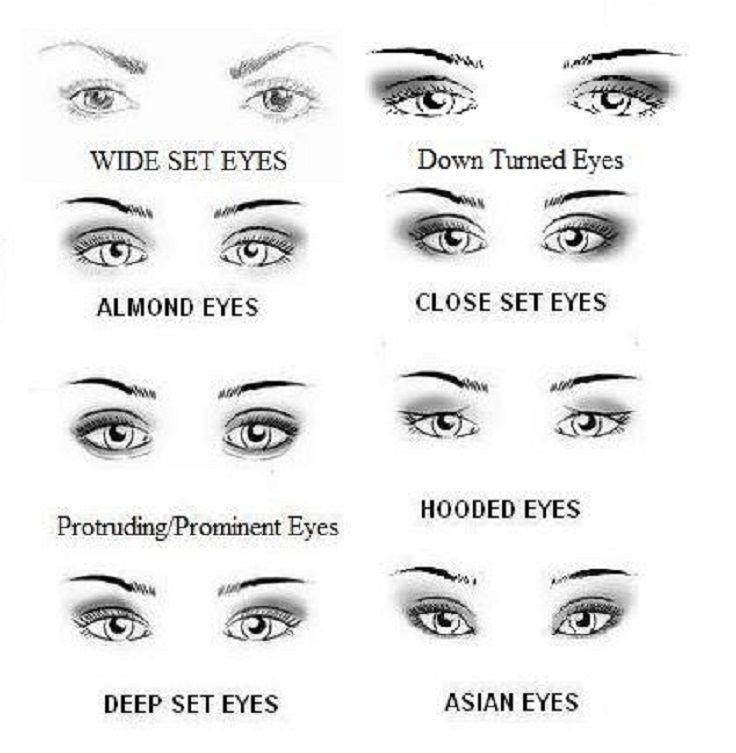 Top 10 Best Beauty Secrets and Tips of All Time | More Eye shapes ...
