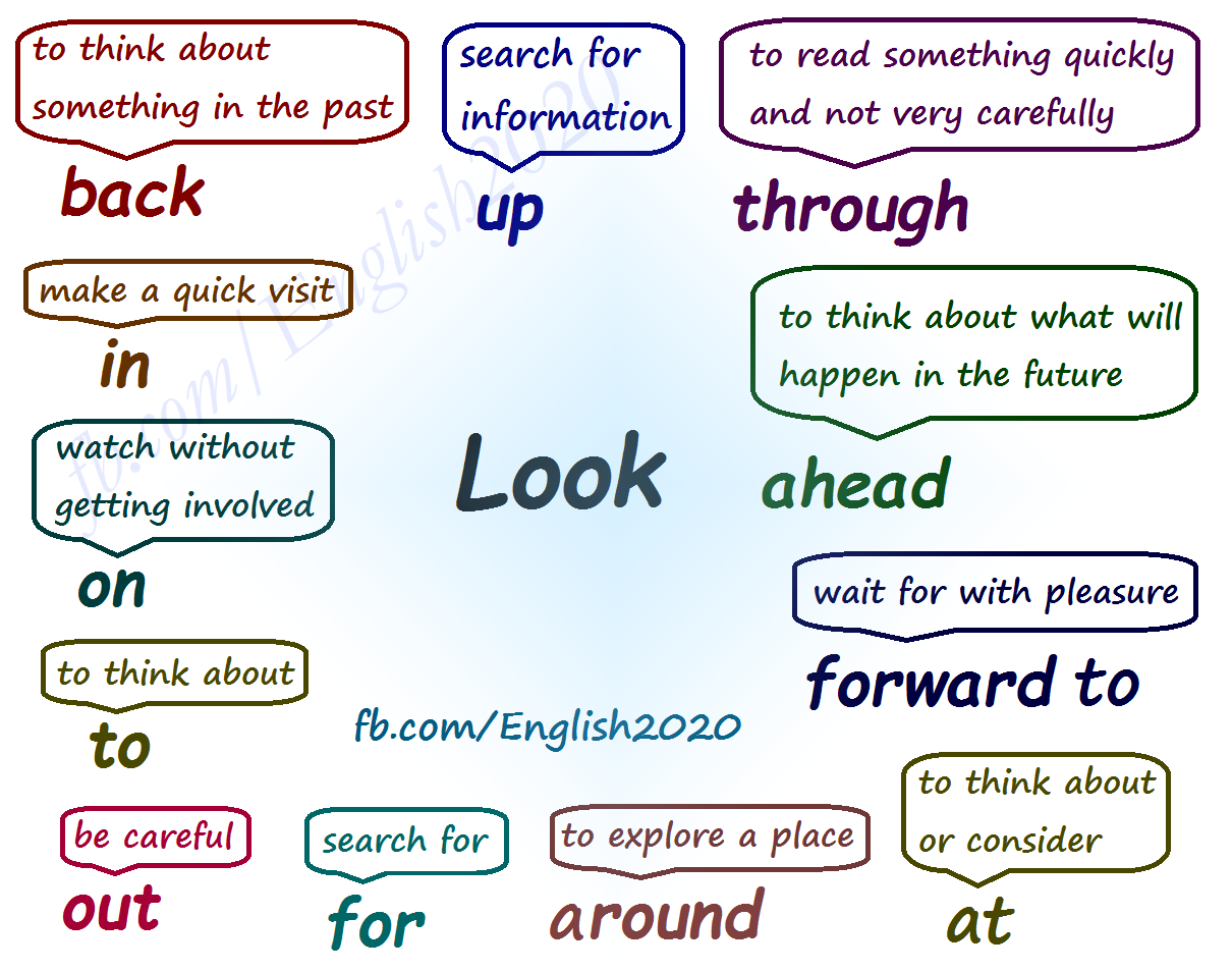 Phrasal Verbs Look Learn English English Phrases English Words [ 953 x 1210 Pixel ]