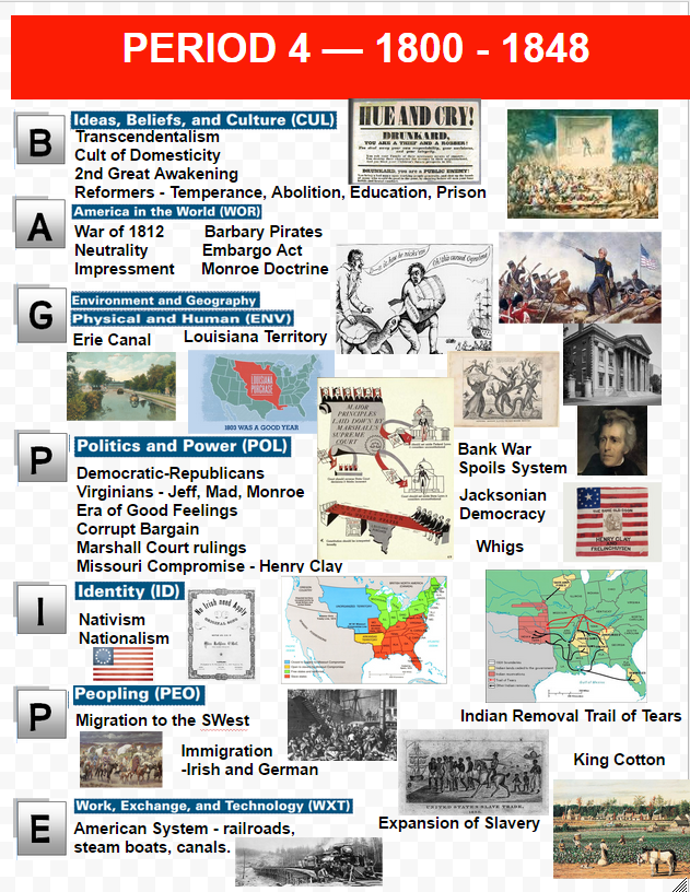 Apush Period 4 Stacy Ray S Site Ap Us History Teaching Us History Teaching History