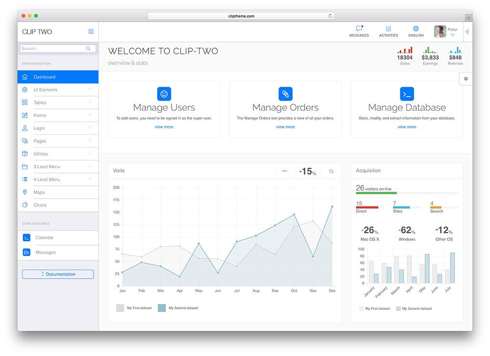 clip two angularjs admin web app template dashboard uis