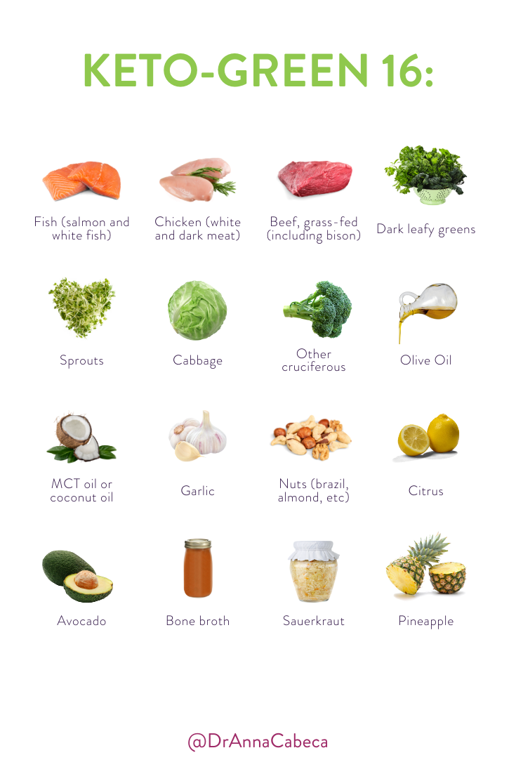 what to eat on a keto alkaline diet
