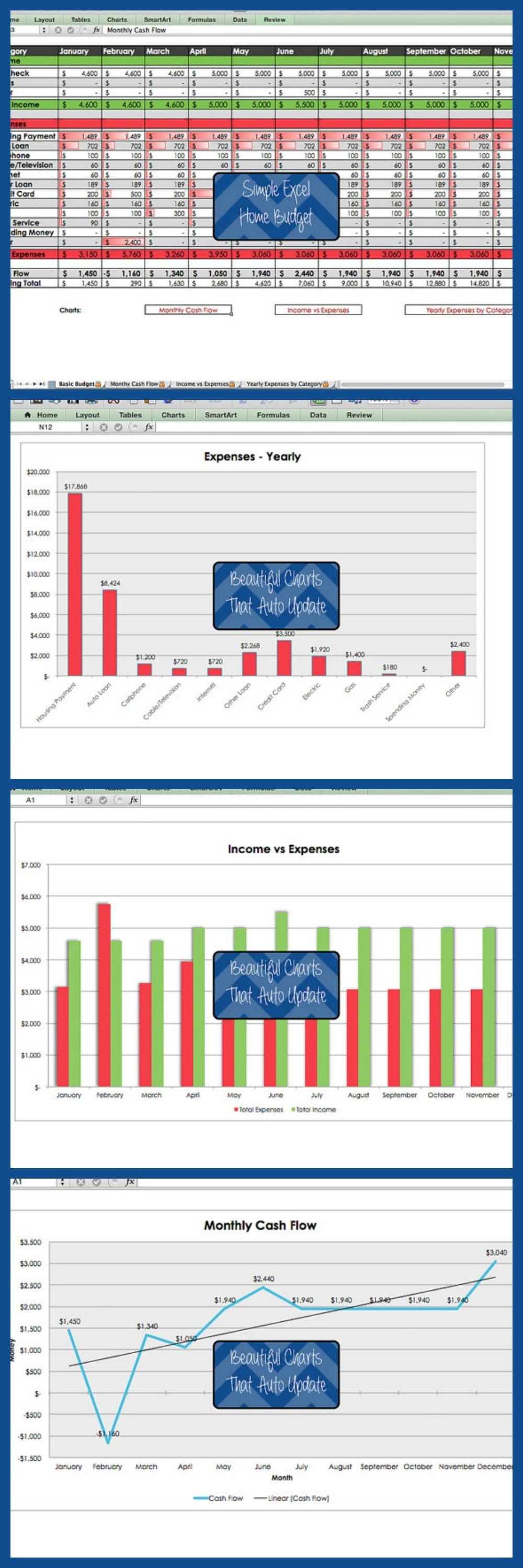 Excel Simple Home Budget, Excel Template, Budgeting, Household