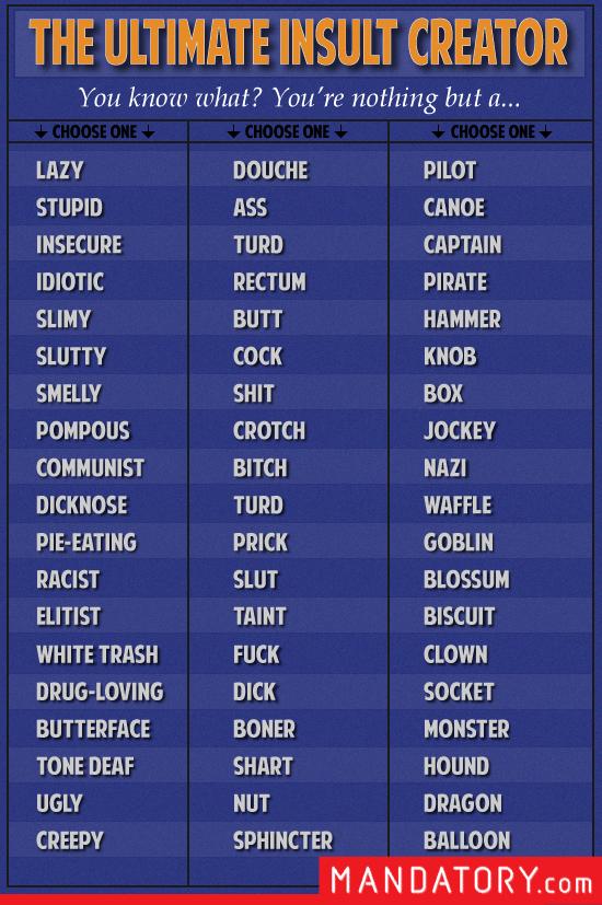 flirting signs on facebook meme generator name list