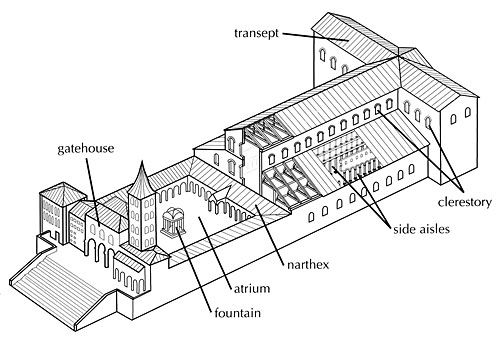 early christian church architecture diagram - Google Search ...