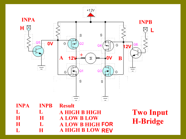 h bridge circuit using power mosfets 2019 rh pinterest com