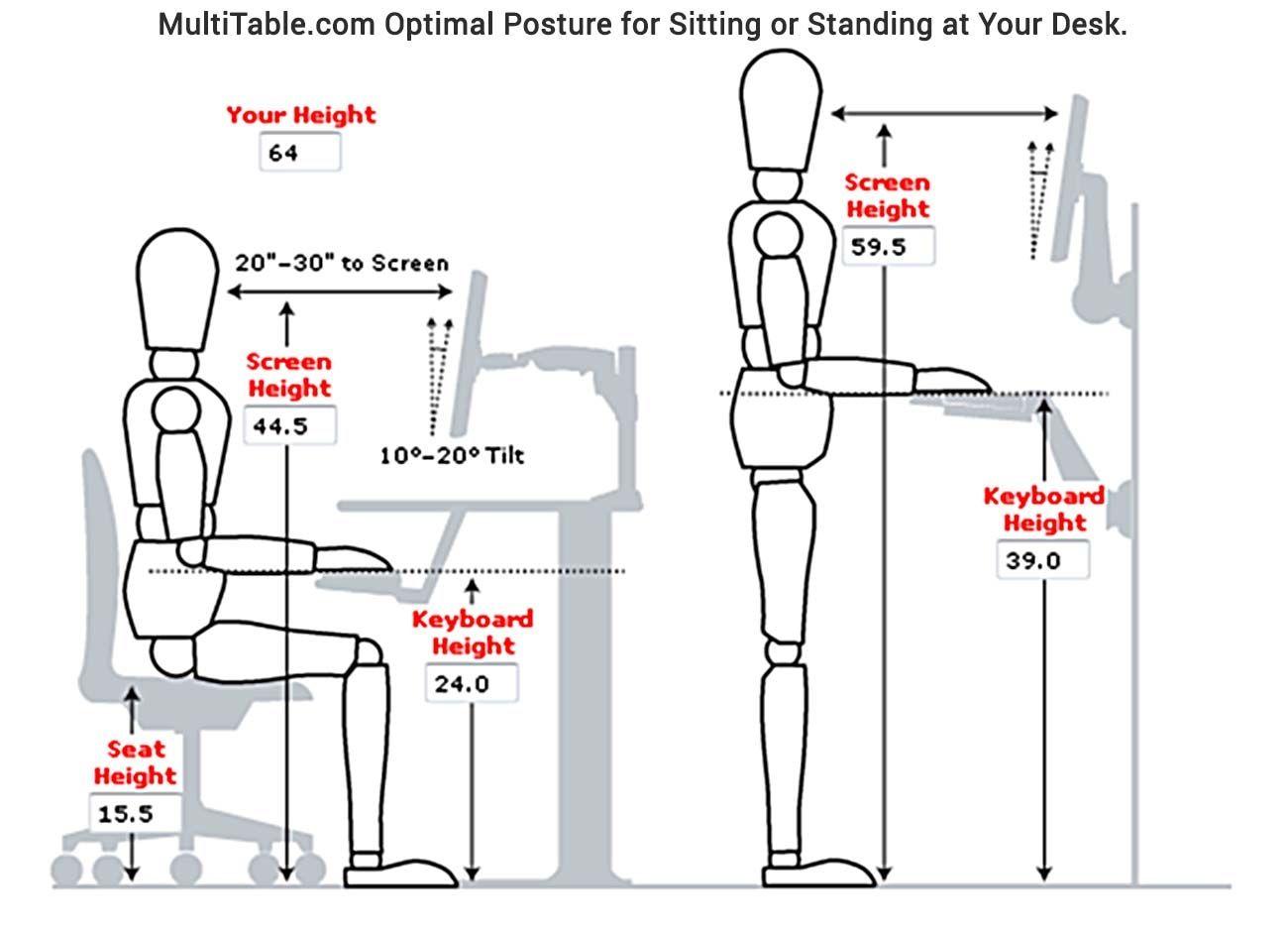 Ergonomics For Stand Up Desk Desk Height Desk Dimensions