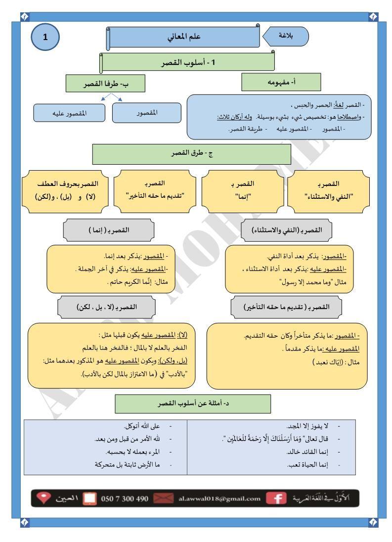 اللغة العربية شرح علم المعاني للصف الثاني عشر