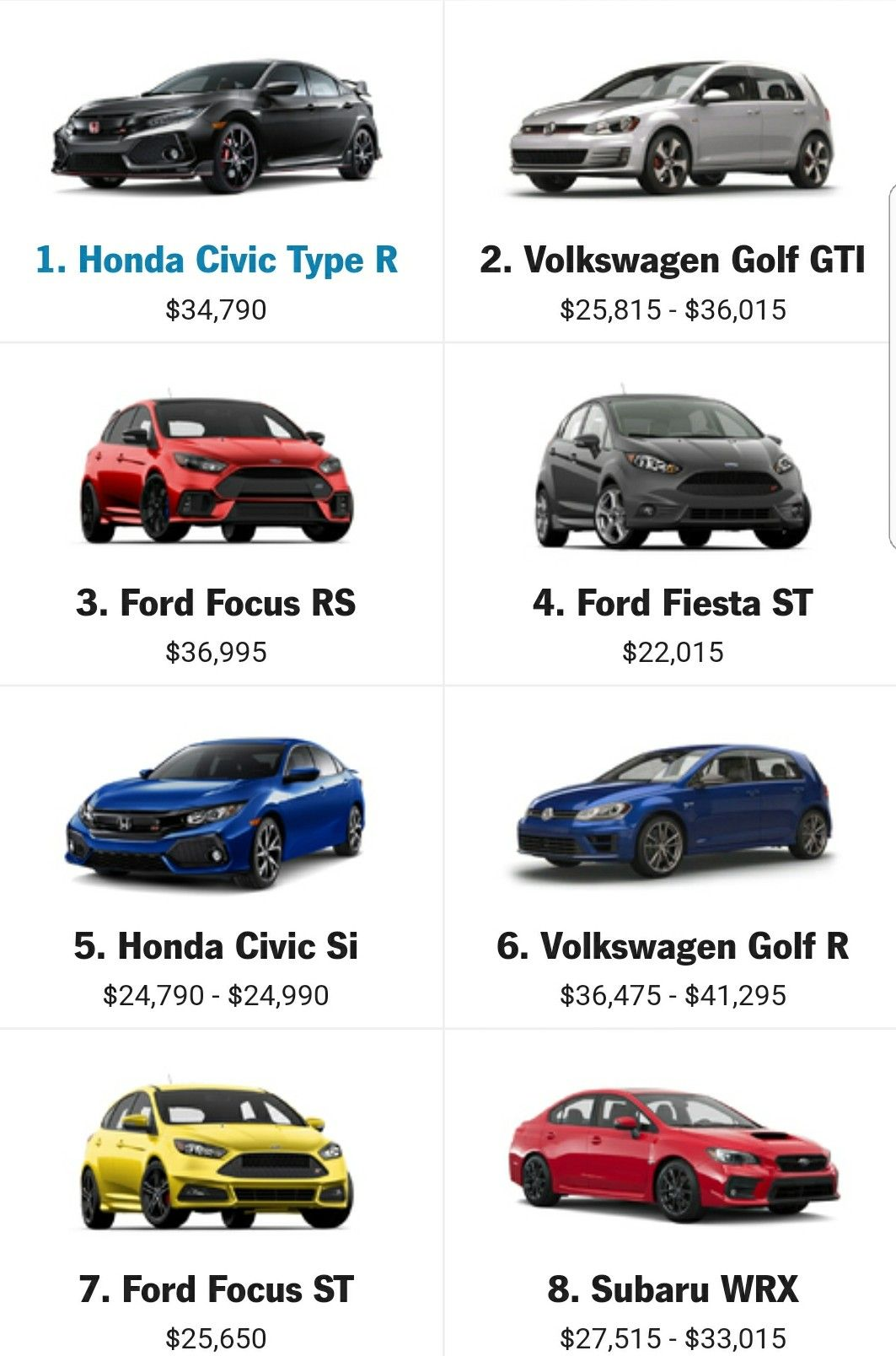 Pin By Dave Ortiz On Civic Honda Civic Type R Ford Focus St