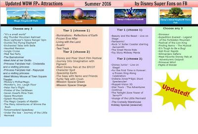 Disney World Tiips | New Fastpass+ System! Everything you need to know. | Summer 2016 update