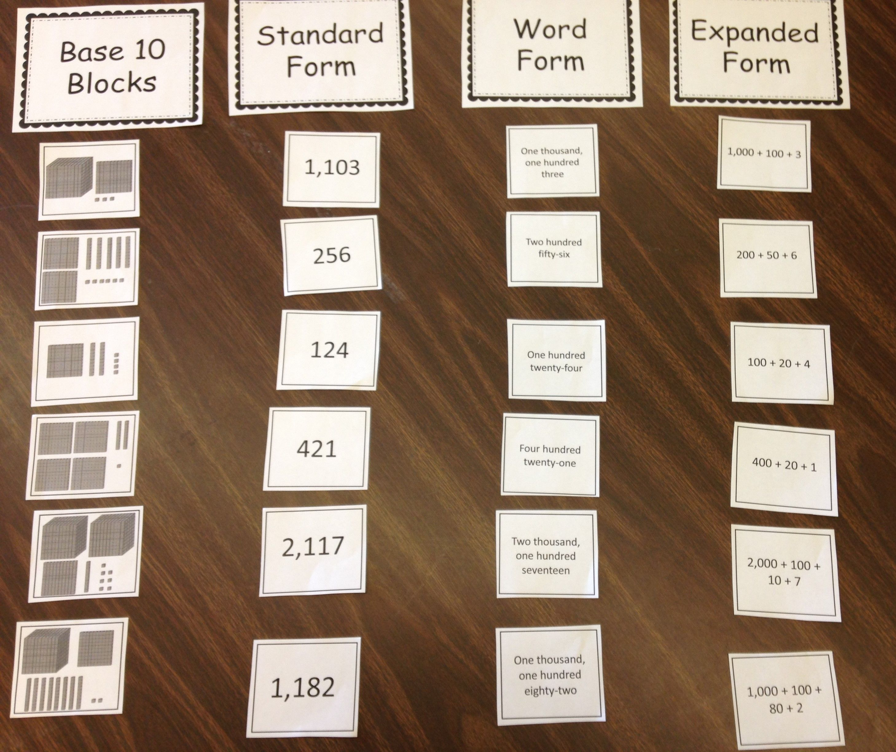 Place Value Sort Base 10 Standard Form Word Form Expanded Form