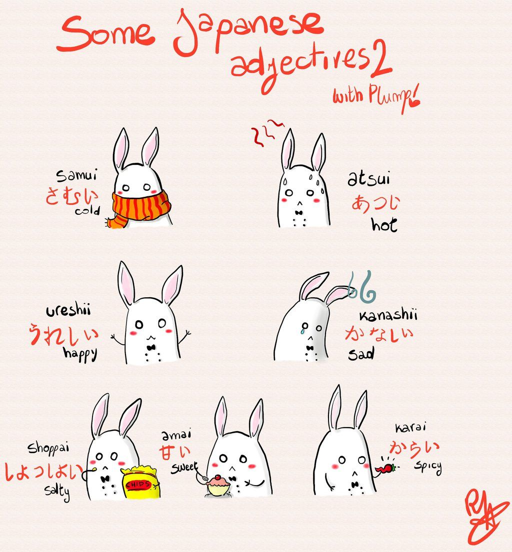 Some Adjectives 2 By Hde And Seekviantart On Deviantart