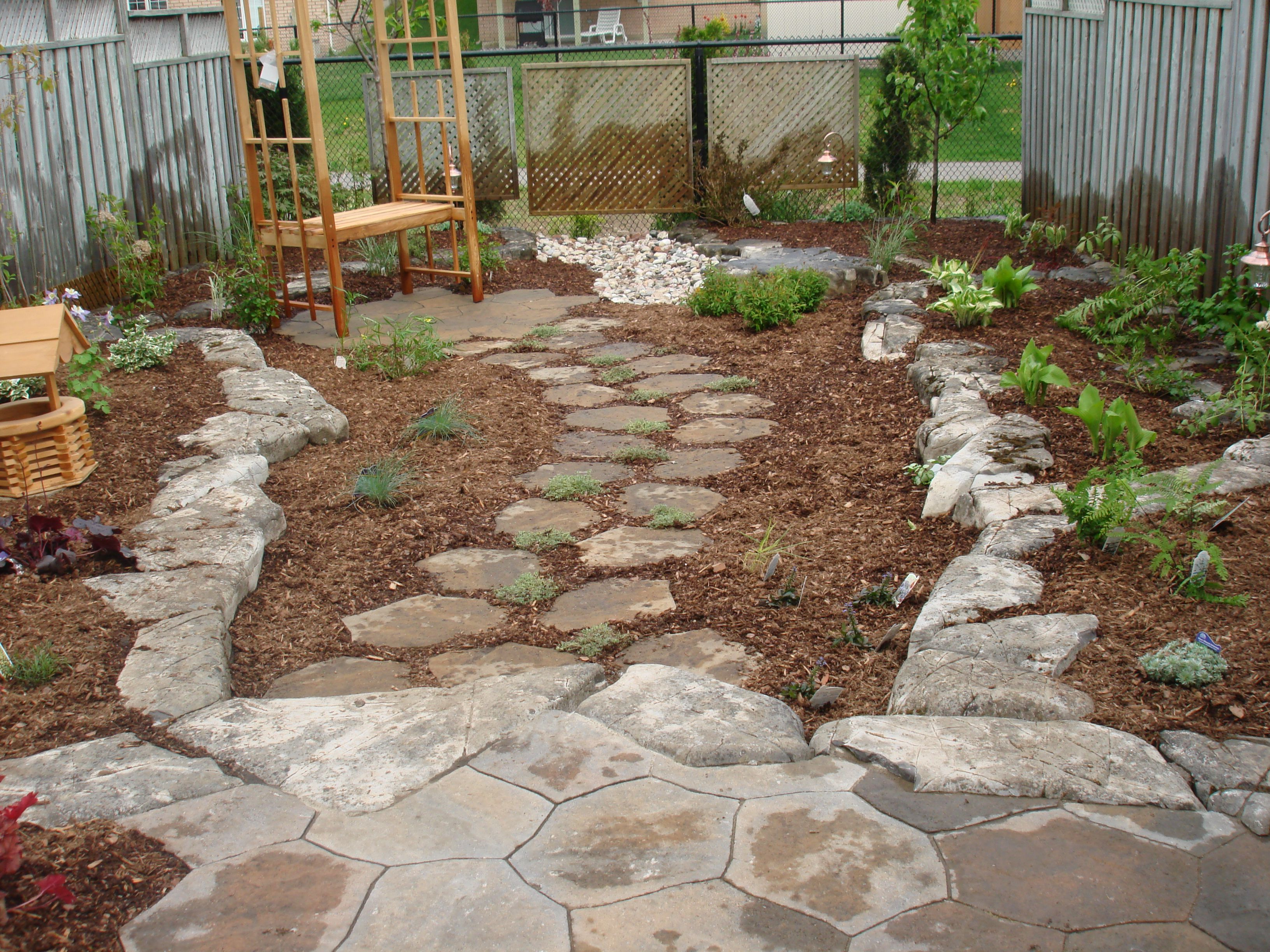 Backyard Pathways backyard pathway | landscape projects | pinterest | backyard and
