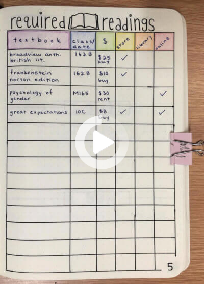 How to Start a Bullet Journal to Keep Yourself Organized AF - College Magazine #fitness #fitnessbull...