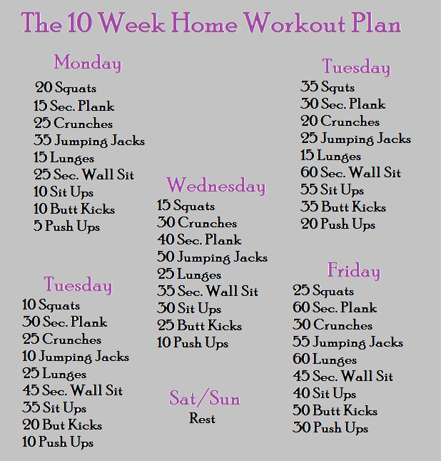 Workout Plan to Gain Muscle at Home