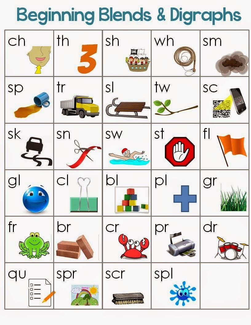 worksheet Sh Worksheets For 1st Grade phonemic awareness sheets 1st grade th sh ch ph google search search