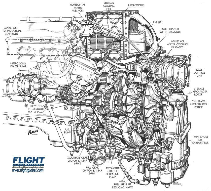 Rolls Royce Merlin Supercharger Cutaway Moteur Avion Armee De L Air Mecanique Auto