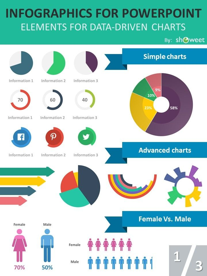 Charts  Infographics PowerPoint Templates Pinterest - powerpoint infographic template