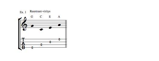 Kitaraoppitunti: Ukulelen virittäminen