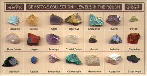Rough Gemstone Identification Chart Rough Gemstone