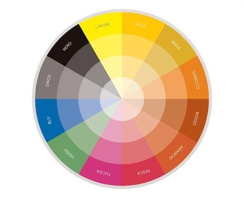 Farben \ Zubehör Für Stucco veneziano kaufen - la venice Bad - farben fürs badezimmer