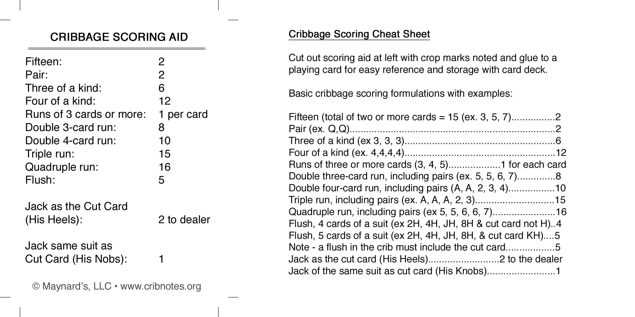 Cribbage Cheat Sheet  Cribbage    Gaming Diy Games
