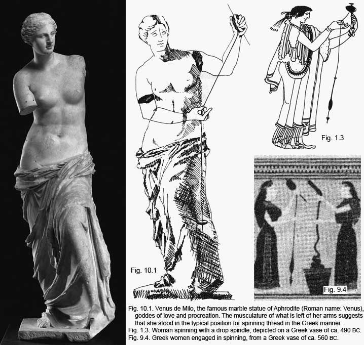 Venus de Milo as a spinner illustrated- Need to read this more thoroughly. Other experts on the statue believe the right arm was down the front of the torso, as if grasping her robe at the hips and the left arm was lifted holding an apple.