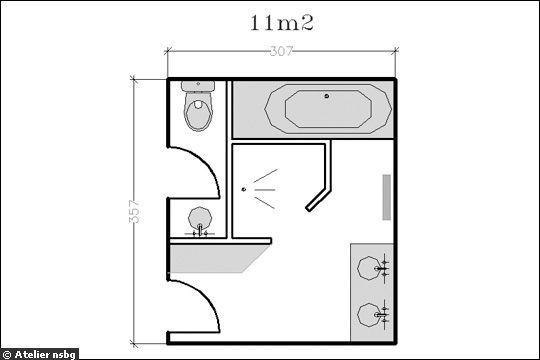 Pingl sur salle de bain - Plan petite salle de bain en longueur ...