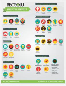 Recsolu S Employee Benefits Infographic