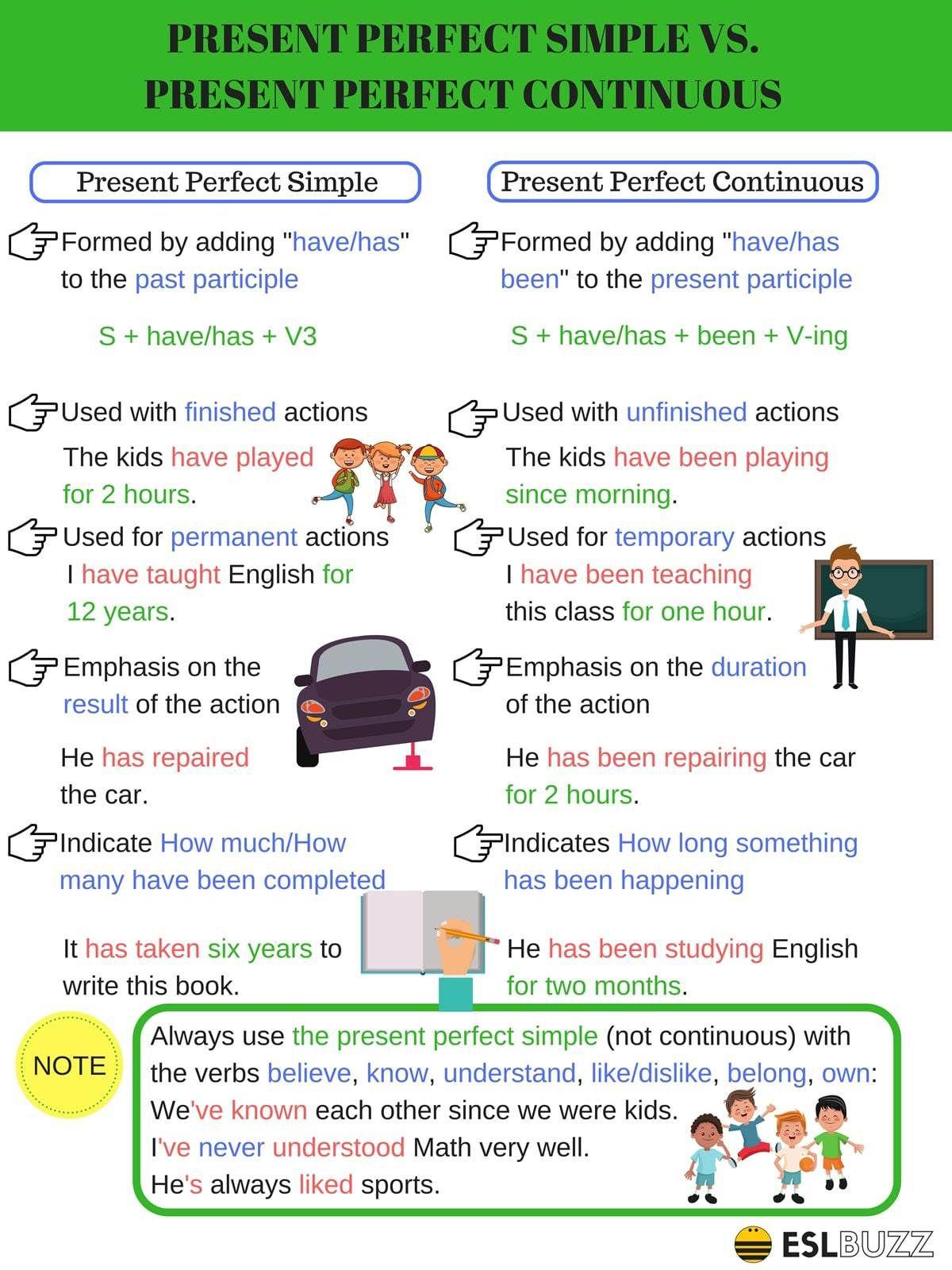 English Tenses Present Perfect Simple Vs Present Perfect