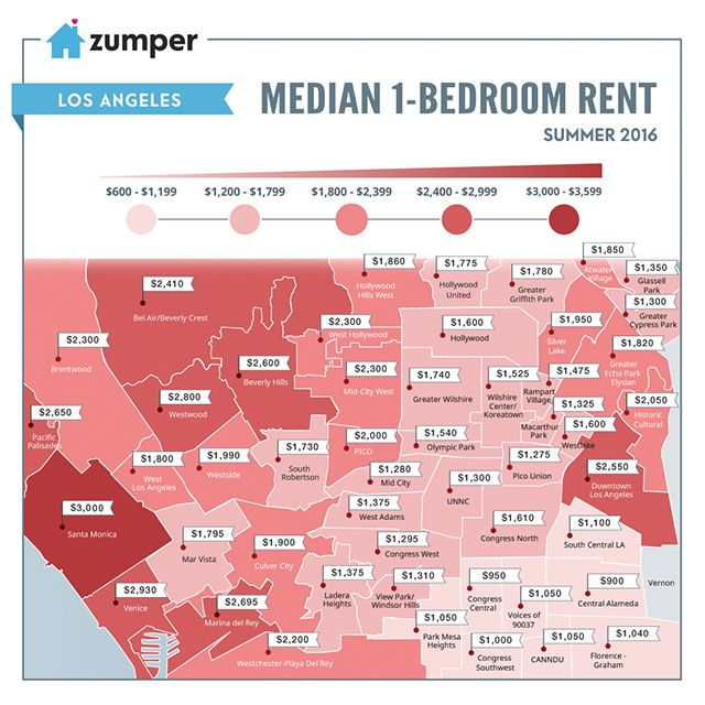 So How Much Does It Cost To Rent An Apartment In L A This Month Places To Rent Los Angeles The Neighbourhood
