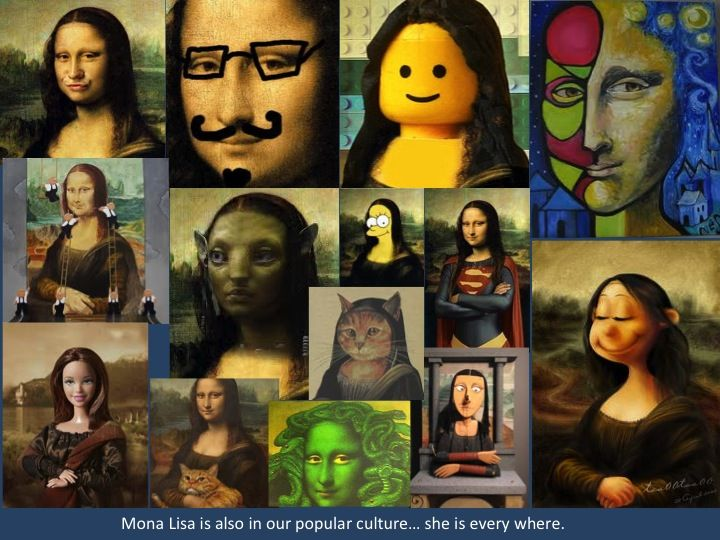 Mona Lisa for Kids Learning