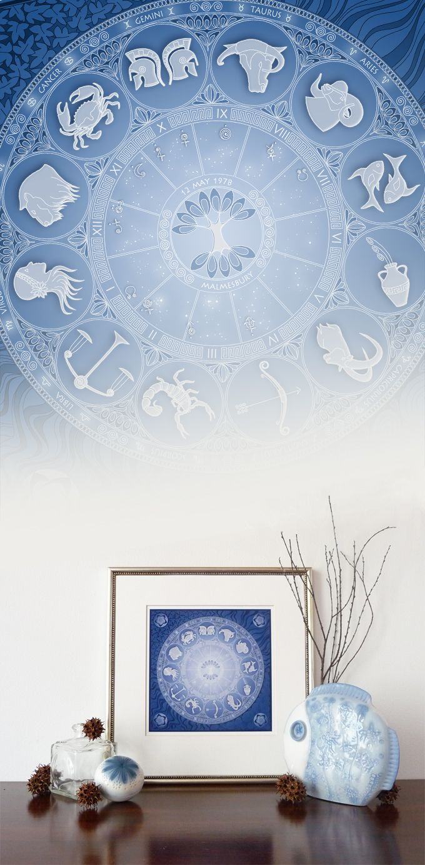 Personalized birth chart art print natal chart horoscope personalized birth chart art print natal chart horoscope astrological chart astrology wall art wall decor zodiac geenschuldenfo Images