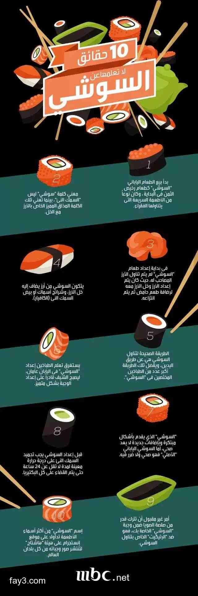 انفوجرافيك حقائق لا تعرفها عن السوشي انفوجرافيك Food Food And Drink Food Menu