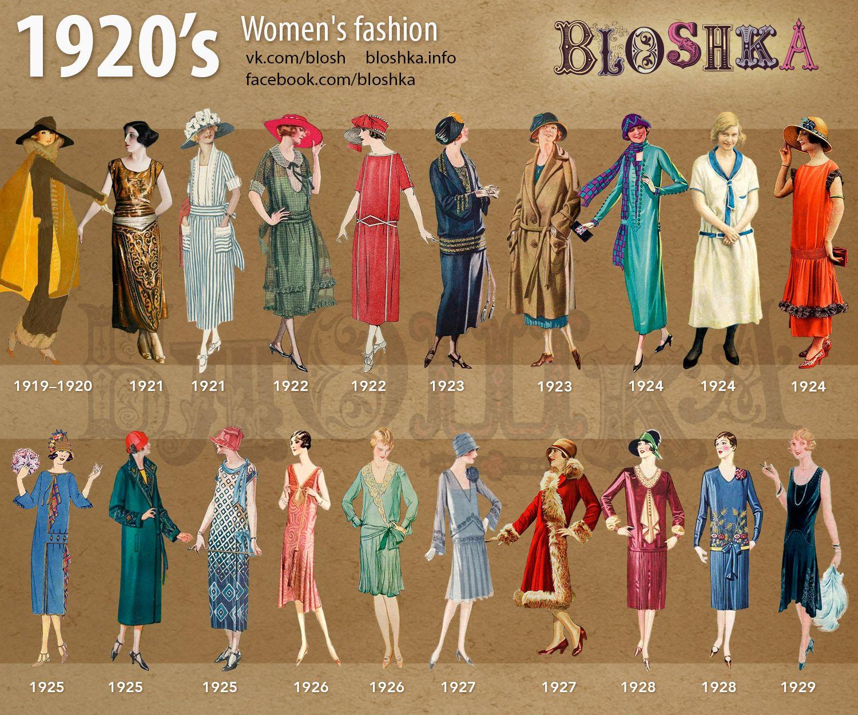 7d84ea7b6371 1920 s of Fashion on Behance
