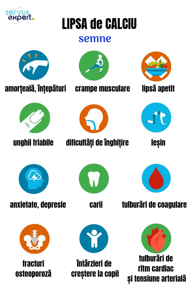 Varice și vitamine