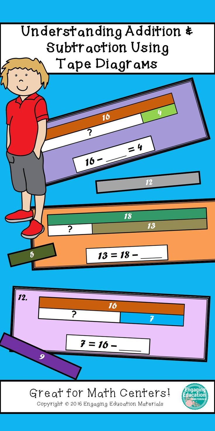 what a great activity for math centers students use the colored number strips to complete each tape diagram on their task cards and record the missing  [ 736 x 1472 Pixel ]