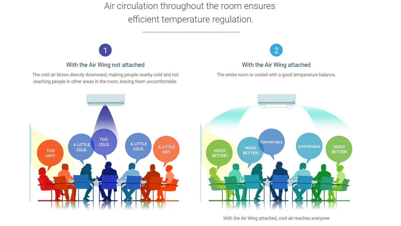 AIR WING Slim The Original Air Conditioner Deflector Set