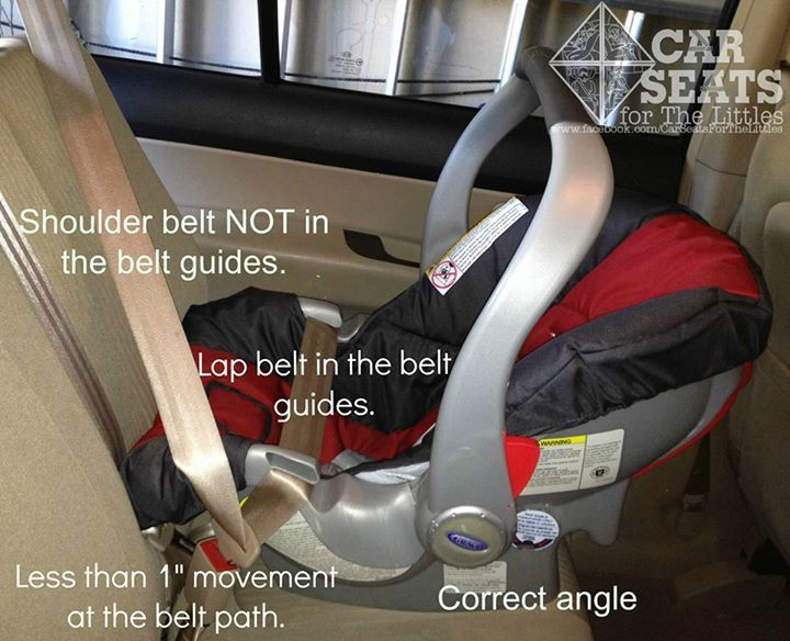 Installing a Graco infant car seat without the base. Always read the