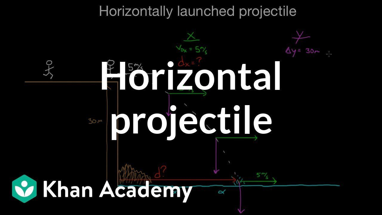 Horizontally Launched Projectile Worksheet Answers Horizontally Launched Projectile Video School Quiz High School Lesson Plans Worksheets