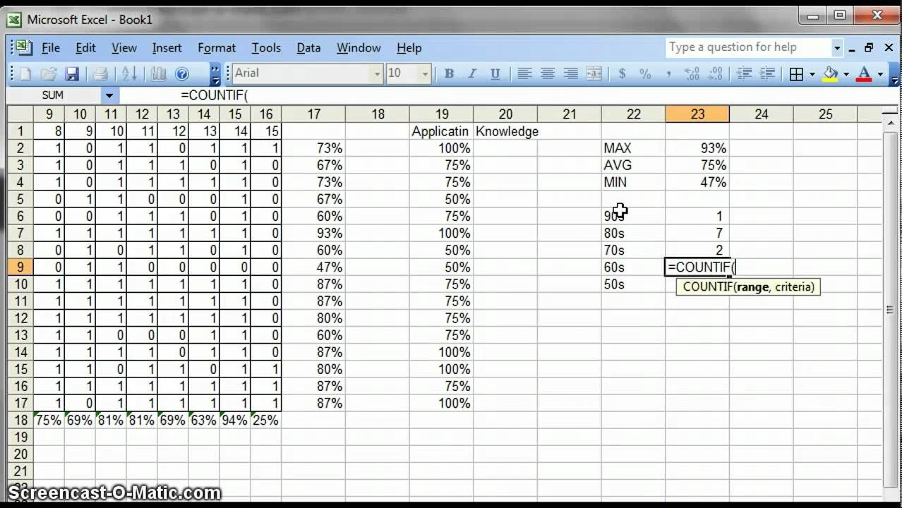 Data Analysis For Teachers Using Excel Part   Useful Websites