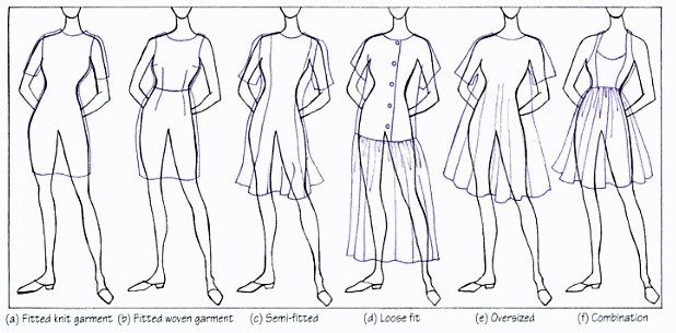 All About Fitting Wearing And Design Ease Fashion Design Patterns Trendy Sewing Sewing Patterns For Kids