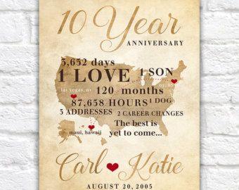 10 Year Anniversary Gift Gift For Men Women His Hers 10th Anniversary Decade Wedding